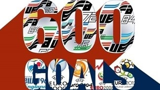 Nani scores 600th goal at a EURO finals