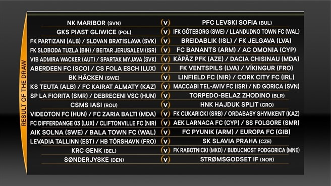 Related News. The quarter-final draw for the last eight in the UEFA  Champions League ...