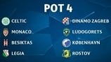 Champions League group stage draw: Pot 4