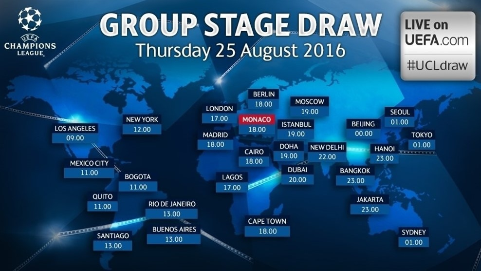 Uefa Champions League Groups Stage - image 8