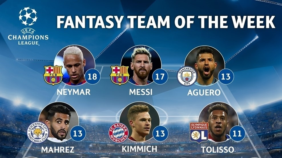 Champions League Fantasy Football Team of the Week - UEFA ...