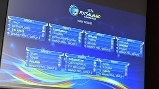 UEFA Futsal EURO 2018 qualifying draw