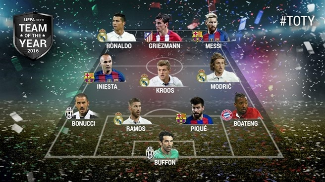 Detailed analysis: UEFA.com Team of the Year 2016