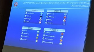 Women's World Cup preliminary round draw