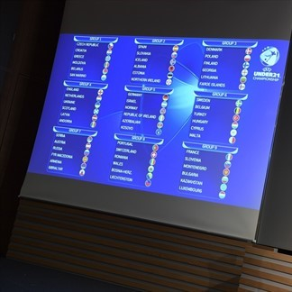 Uefa Champions League Draw 2019 2020 David Simchi Levi