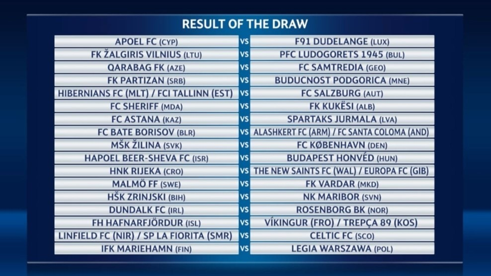UEFA Champions League First And Second Qualifying Round
