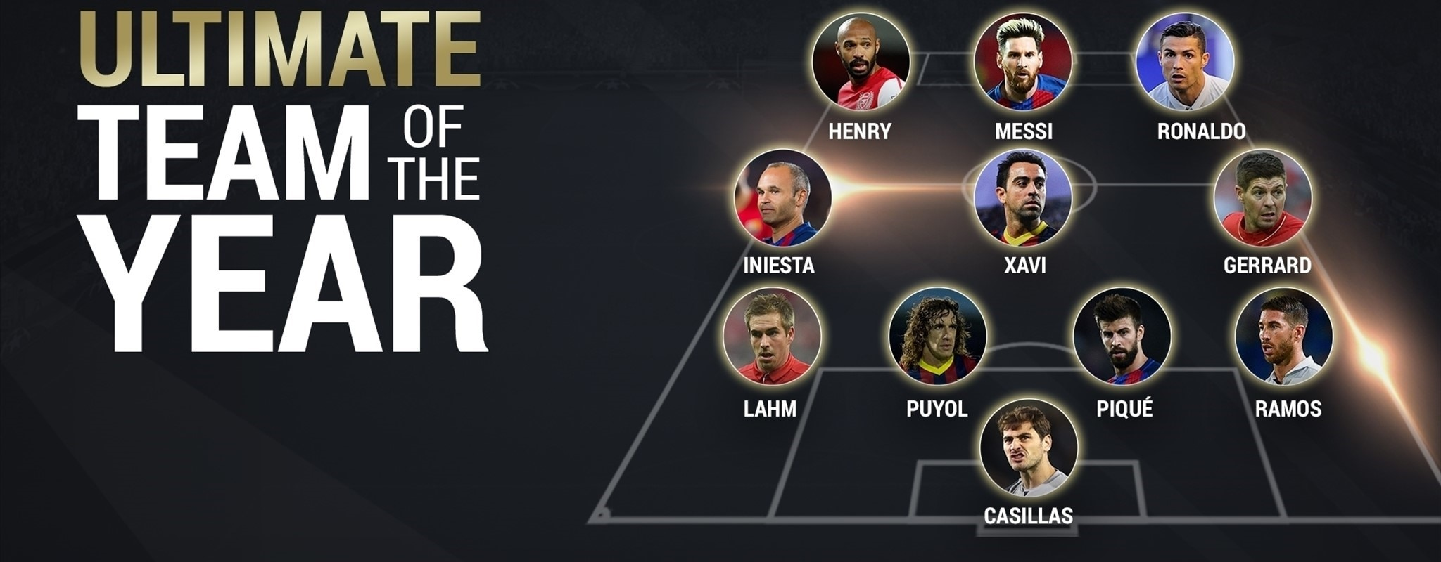 Ultimate UEFA.com fans' Team of the Year: the all-time XI