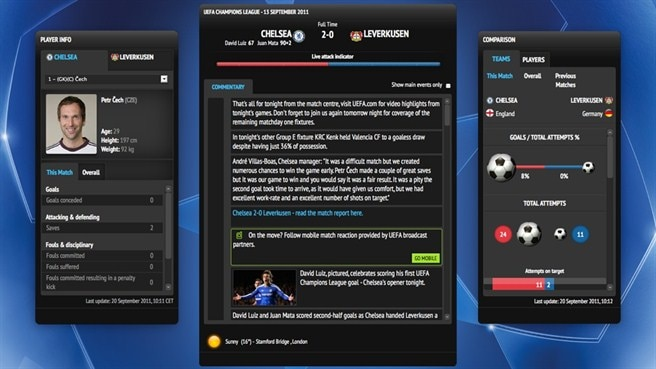 UEFA.com's bigger and better MatchCentre