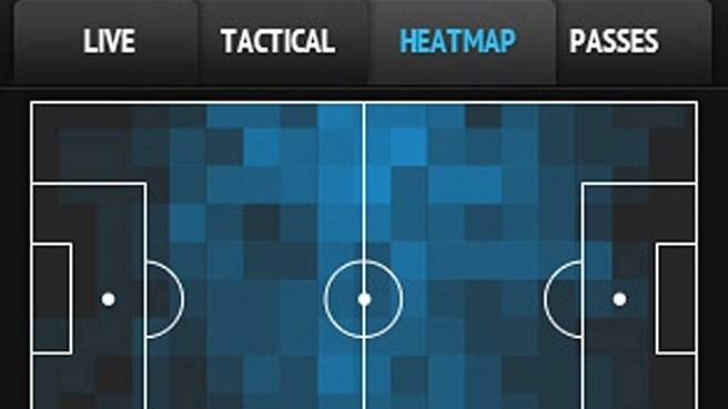 Tactical lineups and heat maps added to MatchCentre