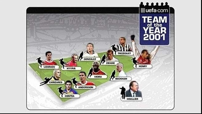 Team of the Year 2001