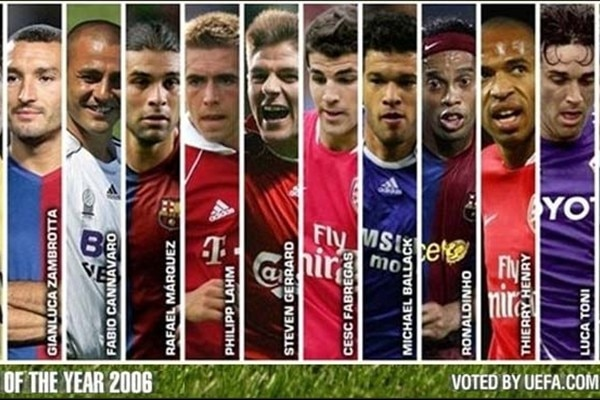 Team of the Year 2006