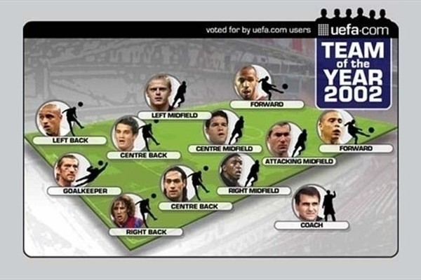 Team of the Year 2002