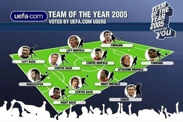 Team of the Year 2005