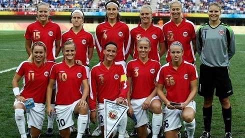 Norway womens national football team
