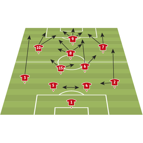 Switzerland team analysis
